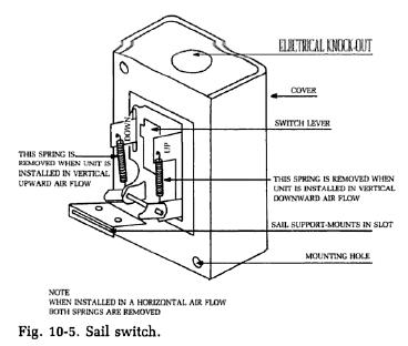 sail-switch