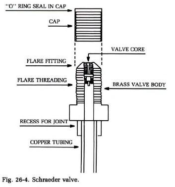 schraeder-valve