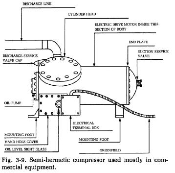 semi-hermetic-compressors