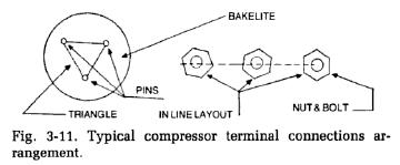 testing-compressors