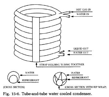 tube-water-cooled-condenser
