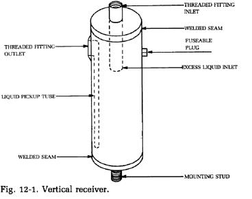 vertical-receiver