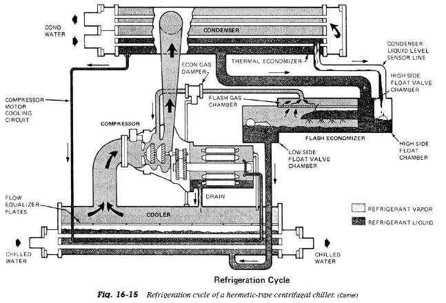 air conditioning operation diagram  air  free engine image for user manual download