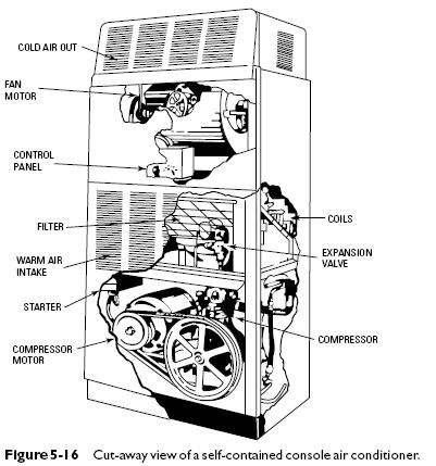 Outside Ac Unit Wiring Diagram on wiring diagram for a refrigerator compressor