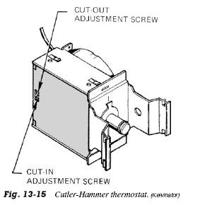 cutler hammer thermostat freezer thermostats refrigerator troubleshooting diagram ranco fridge thermostat wiring diagram at soozxer.org