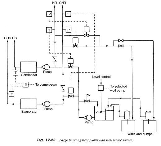 Heat pump refrigerator troubleshooting diagram written by sam keyboard keysfo Gallery