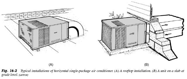 air conditioner package unit diagram