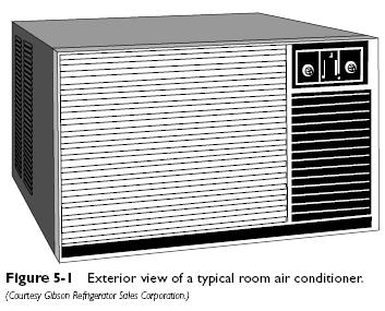 Room Air Conditioners   Refrigerator Troubleshooting Diagram