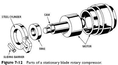 3 Phase Rotary Converter Wiring Diagram as well 3phasemotors2 moreover Cutler Hammer Contactor Wiring Diagram moreover Electric Motors Wiring Diagram On Us Motor likewise Nema Size 3 Motor Starter Wiring Diagrams. on cutler hammer drum switch wiring diagram